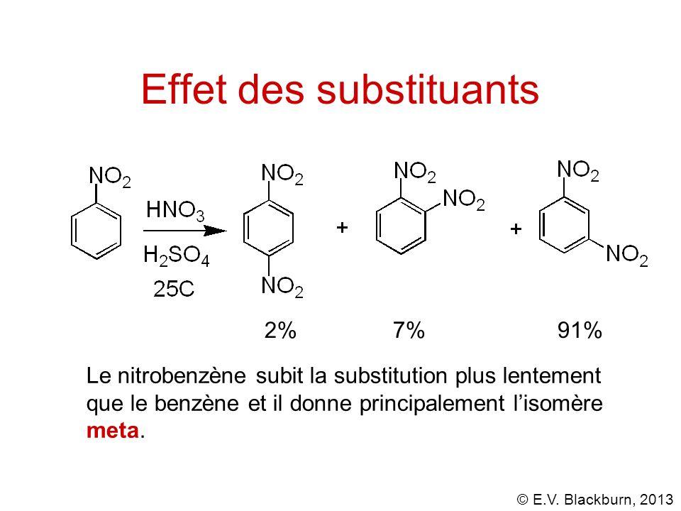 © E.V. Blackburn, 2013 Effet des substituants Le nitrobenzène subit la substitution plus lentement que le benzène et il donne principalement lisomère