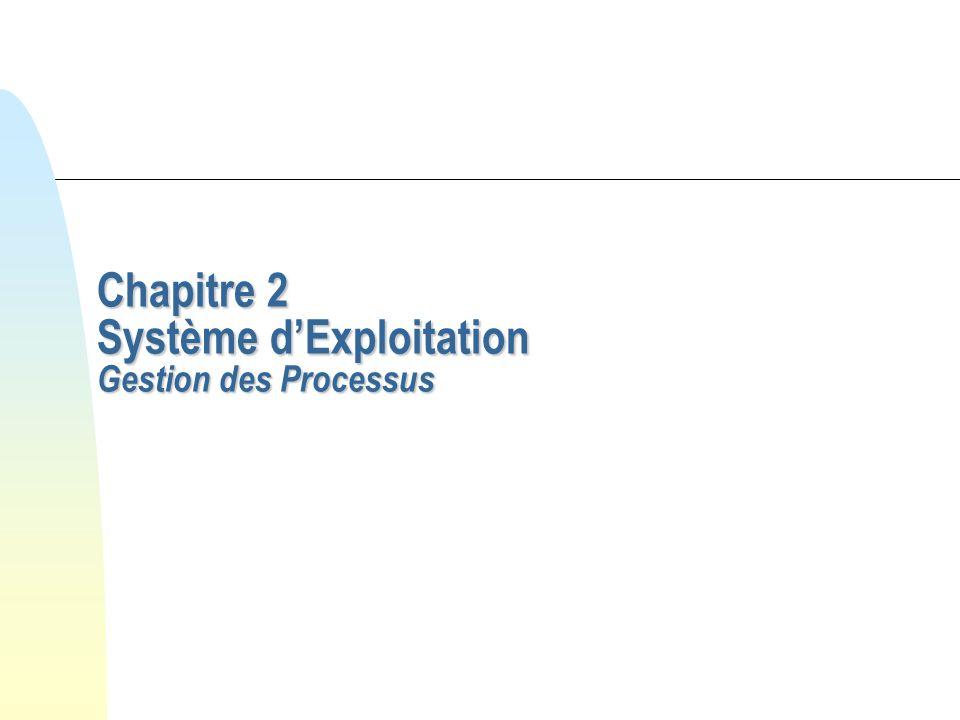 Chapitre 2 Système dExploitation Gestion des Processus