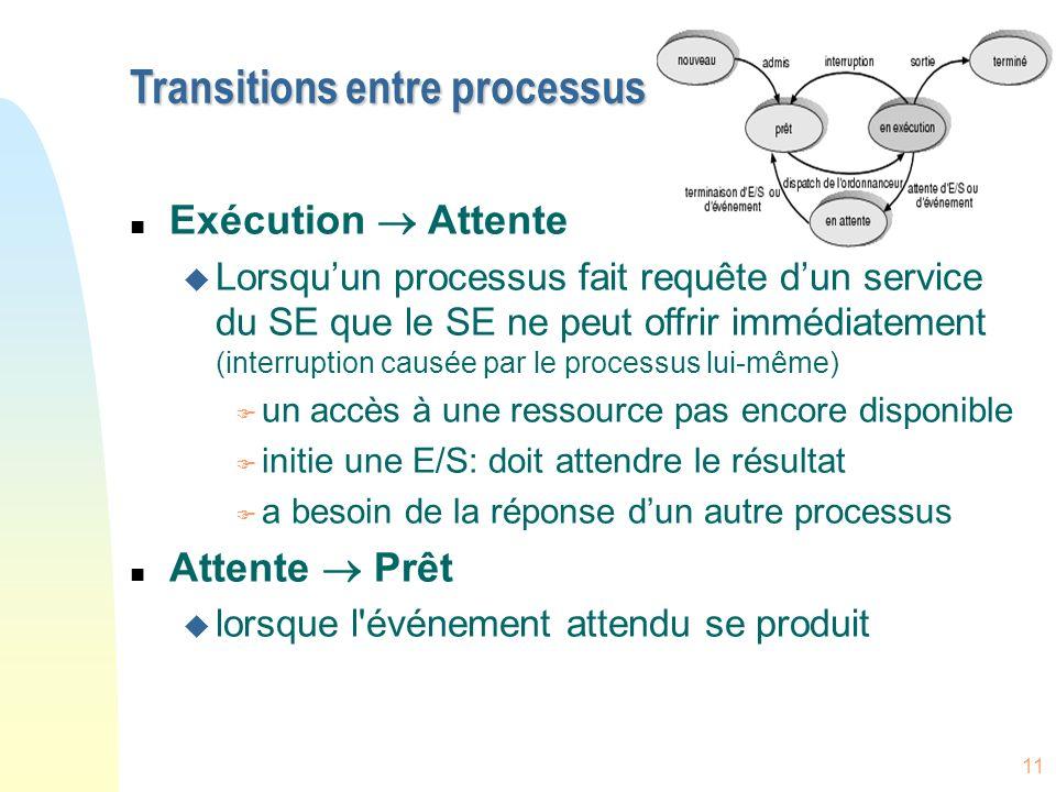 11 Transitions entre processus n Exécution Attente u Lorsquun processus fait requête dun service du SE que le SE ne peut offrir immédiatement (interruption causée par le processus lui-même) F un accès à une ressource pas encore disponible F initie une E/S: doit attendre le résultat F a besoin de la réponse dun autre processus n Attente Prêt u lorsque l événement attendu se produit