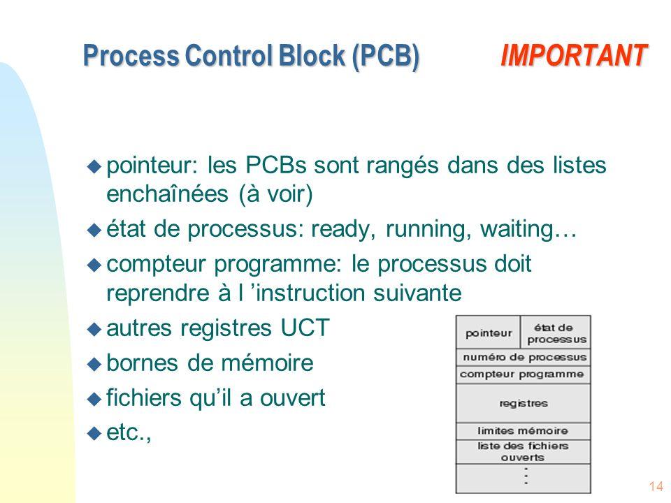 14 Process Control Block (PCB) IMPORTANT u pointeur: les PCBs sont rangés dans des listes enchaînées (à voir) u état de processus: ready, running, waiting… u compteur programme: le processus doit reprendre à l instruction suivante u autres registres UCT u bornes de mémoire u fichiers quil a ouvert u etc.,