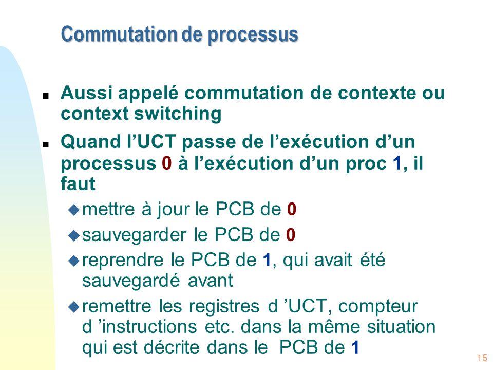 15 Commutation de processus n Aussi appelé commutation de contexte ou context switching n Quand lUCT passe de lexécution dun processus 0 à lexécution dun proc 1, il faut u mettre à jour le PCB de 0 u sauvegarder le PCB de 0 u reprendre le PCB de 1, qui avait été sauvegardé avant u remettre les registres d UCT, compteur d instructions etc.