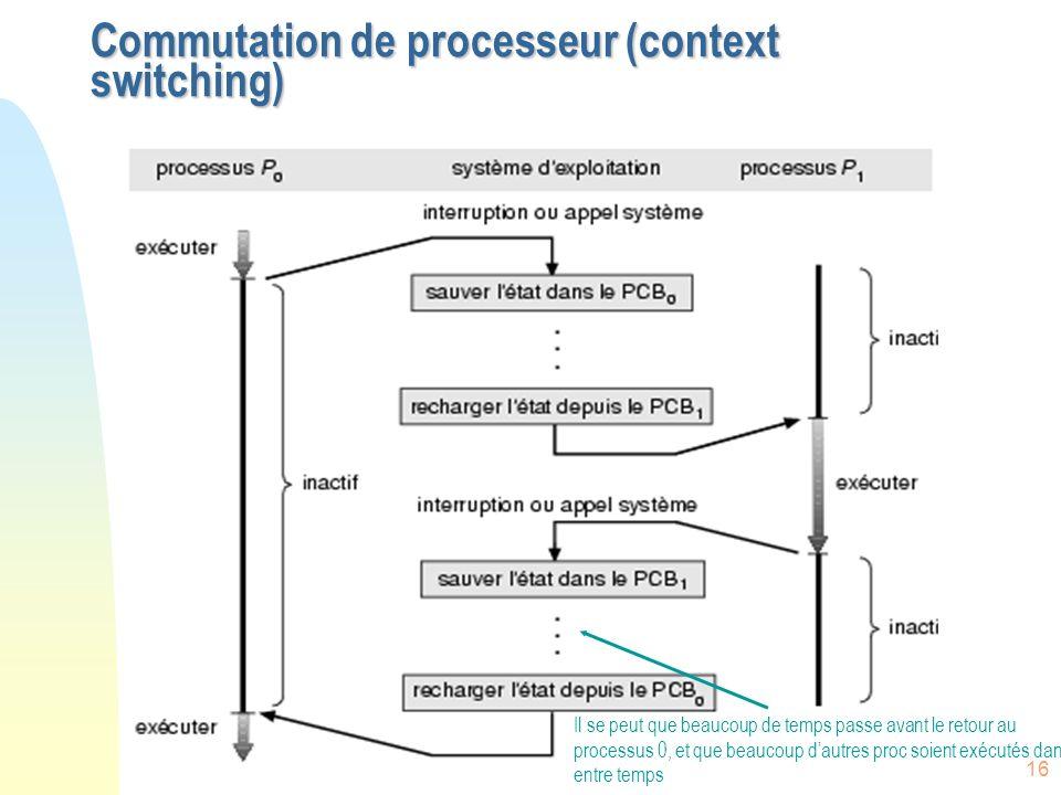 16 Commutation de processeur (context switching) Il se peut que beaucoup de temps passe avant le retour au processus 0, et que beaucoup dautres proc soient exécutés dans entre temps