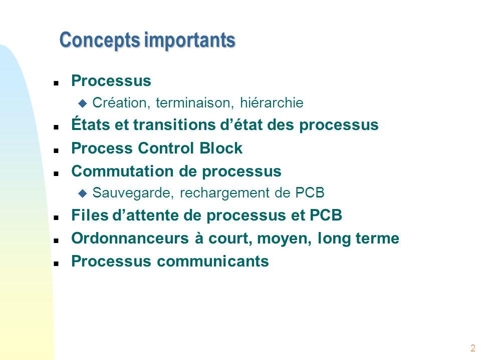 3 Processus et terminologie (aussi appelé job, task, user program) n Concept de processus: un programme en exécution u Possède des ressources de mémoire, périphériques, etc n Ordonnancement de processus n Opérations sur les processus n Processus coopérants n Processus communicants