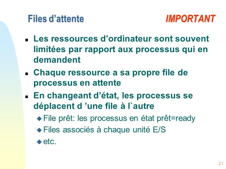 21 Files dattente IMPORTANT n Les ressources dordinateur sont souvent limitées par rapport aux processus qui en demandent n Chaque ressource a sa propre file de processus en attente n En changeant détat, les processus se déplacent d une file à l`autre u File prêt: les processus en état prêt=ready u Files associés à chaque unité E/S u etc.