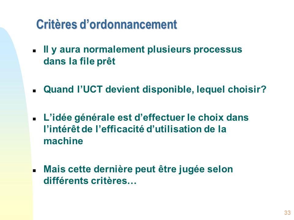 33 Critères dordonnancement n Il y aura normalement plusieurs processus dans la file prêt n Quand lUCT devient disponible, lequel choisir.