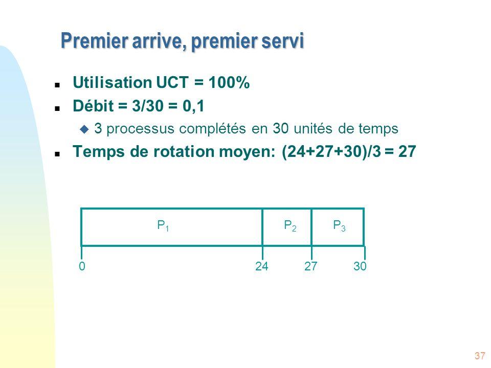 37 Premier arrive, premier servi n Utilisation UCT = 100% n Débit = 3/30 = 0,1 u 3 processus complétés en 30 unités de temps n Temps de rotation moyen: (24+27+30)/3 = 27 P1P1 P2P2 P3P3 2427300