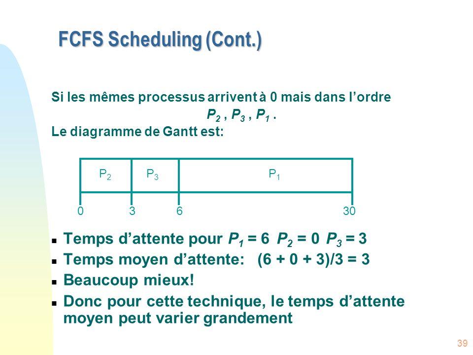 39 FCFS Scheduling (Cont.) Si les mêmes processus arrivent à 0 mais dans lordre P 2, P 3, P 1.