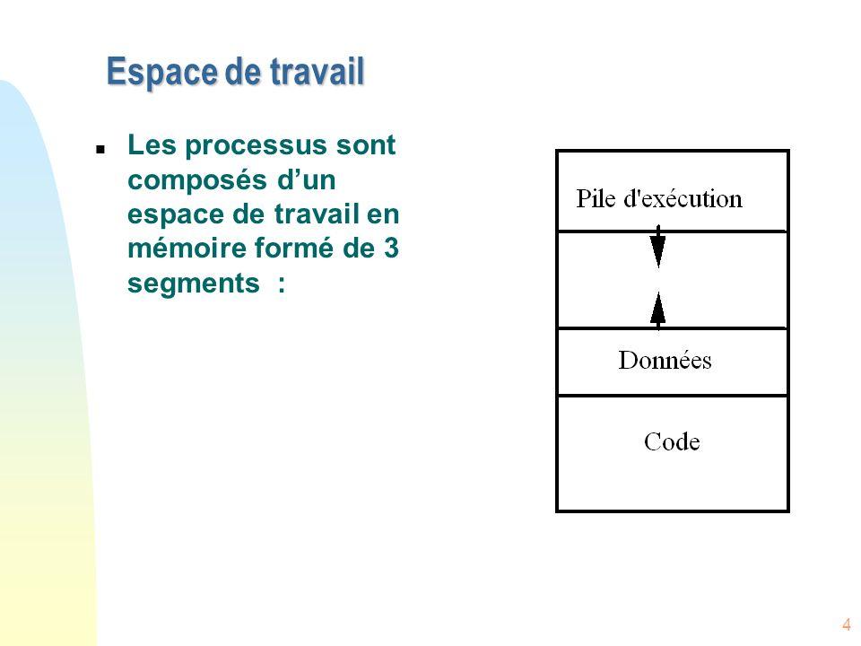 5 Création de processus Les processus peuvent créer dautres processus, formant une hiérarchie (instruction fork ou semblables) Arbre de processus en UNIX