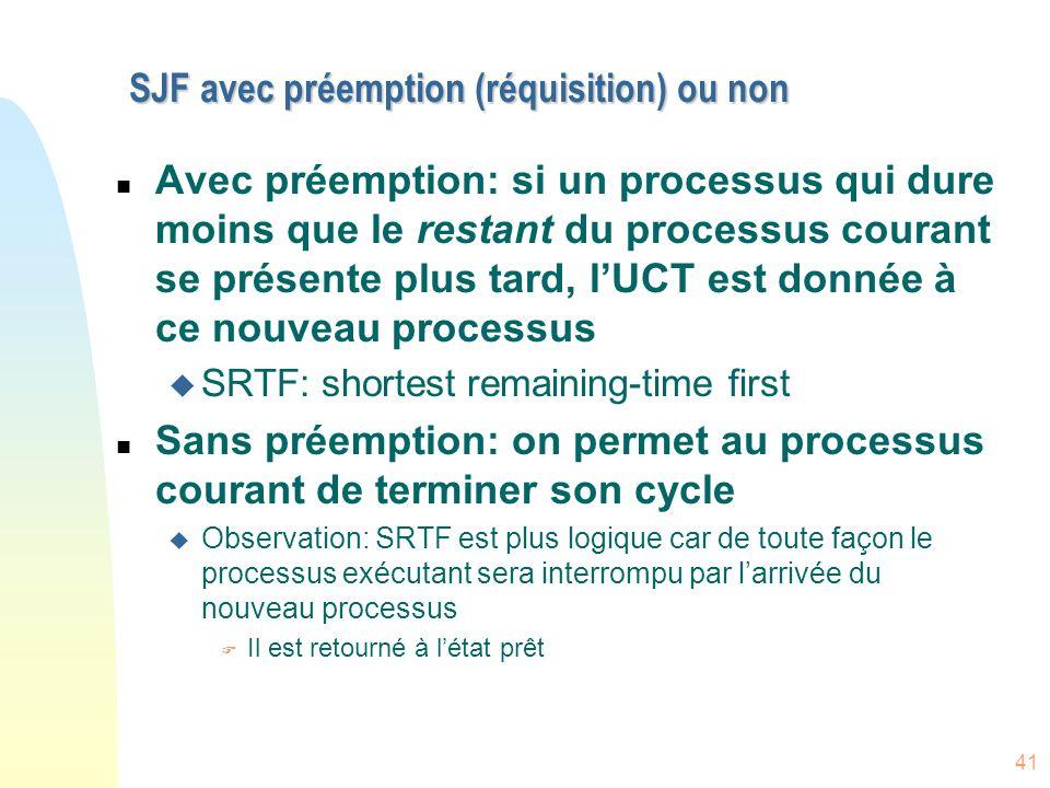 41 SJF avec préemption (réquisition) ou non n Avec préemption: si un processus qui dure moins que le restant du processus courant se présente plus tard, lUCT est donnée à ce nouveau processus u SRTF: shortest remaining-time first n Sans préemption: on permet au processus courant de terminer son cycle u Observation: SRTF est plus logique car de toute façon le processus exécutant sera interrompu par larrivée du nouveau processus F Il est retourné à létat prêt