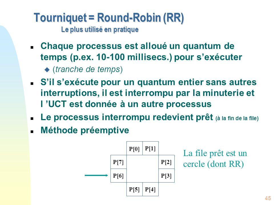 45 Tourniquet = Round-Robin (RR) Le plus utilisé en pratique n Chaque processus est alloué un quantum de temps (p.ex.