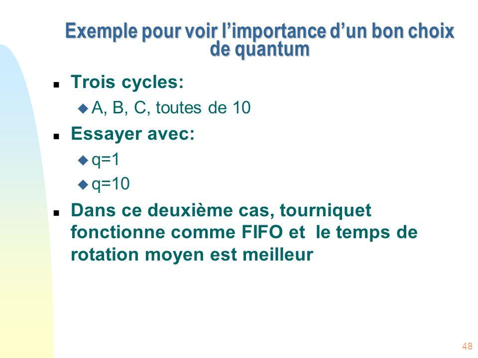 48 Exemple pour voir limportance dun bon choix de quantum n Trois cycles: u A, B, C, toutes de 10 n Essayer avec: u q=1 u q=10 n Dans ce deuxième cas, tourniquet fonctionne comme FIFO et le temps de rotation moyen est meilleur