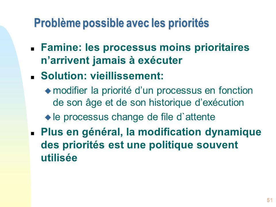 51 Problème possible avec les priorités n Famine: les processus moins prioritaires narrivent jamais à exécuter n Solution: vieillissement: u modifier la priorité dun processus en fonction de son âge et de son historique dexécution u le processus change de file d`attente n Plus en général, la modification dynamique des priorités est une politique souvent utilisée