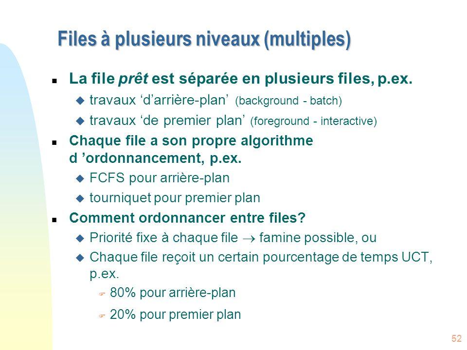 52 Files à plusieurs niveaux (multiples) n La file prêt est séparée en plusieurs files, p.ex.