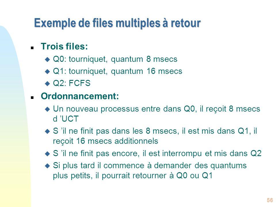 56 Exemple de files multiples à retour n Trois files: u Q0: tourniquet, quantum 8 msecs u Q1: tourniquet, quantum 16 msecs u Q2: FCFS n Ordonnancement: u Un nouveau processus entre dans Q0, il reçoit 8 msecs d UCT u S il ne finit pas dans les 8 msecs, il est mis dans Q1, il reçoit 16 msecs additionnels u S il ne finit pas encore, il est interrompu et mis dans Q2 u Si plus tard il commence à demander des quantums plus petits, il pourrait retourner à Q0 ou Q1