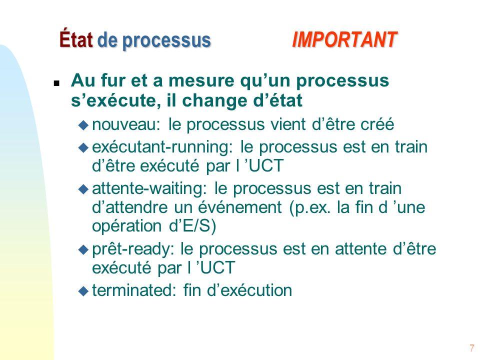 18 La pile dun processus aussi à sauvegarder n Quand un processus fait appel à une procédure, à une méthode, etc., il est nécessaire de mettre dans une pile ladresse à laquelle le processus doit retourner après avoir terminé cette procédure, méthode, etc.