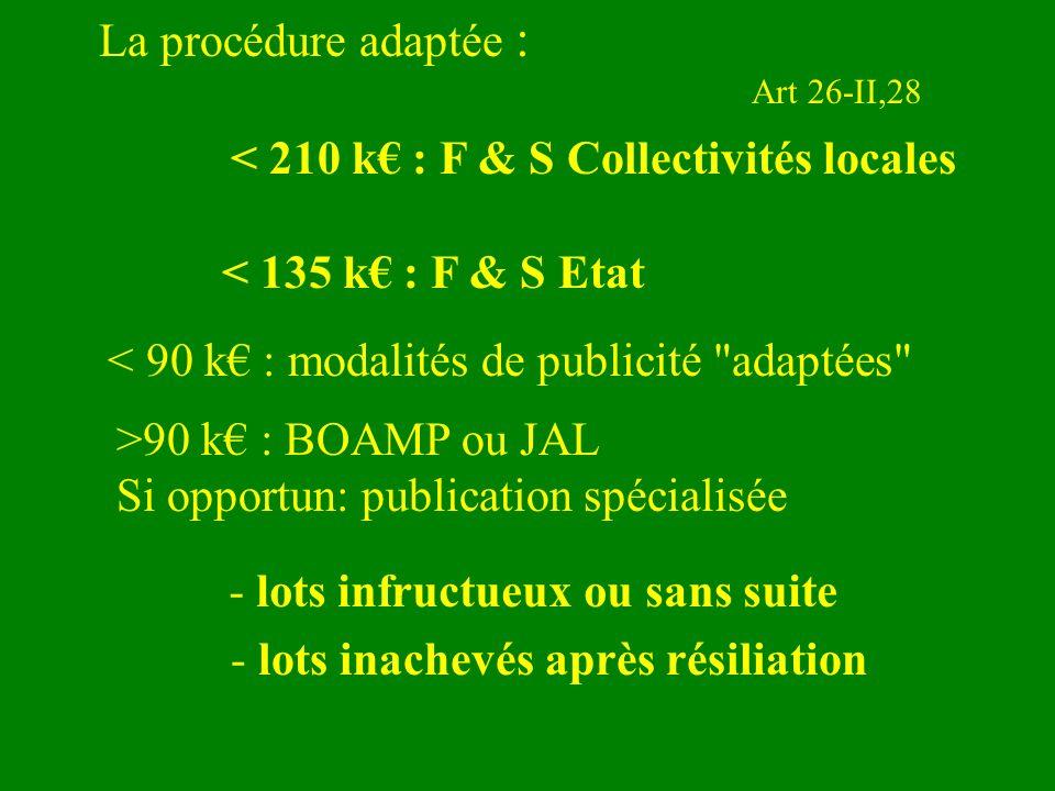 La procédure adaptée : Art 26-II,28 < 90 k : modalités de publicité