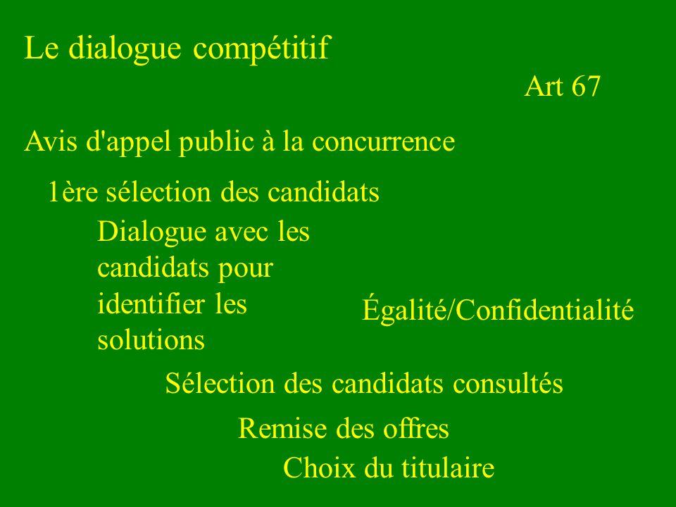 Le dialogue compétitif Avis d'appel public à la concurrence Dialogue avec les candidats pour identifier les solutions Sélection des candidats consulté