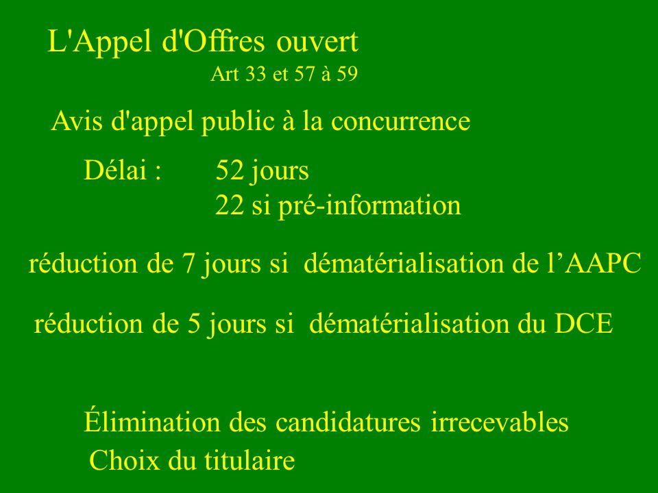 L'Appel d'Offres ouvert Art 33 et 57 à 59 Avis d'appel public à la concurrence Élimination des candidatures irrecevables Choix du titulaire Délai :52