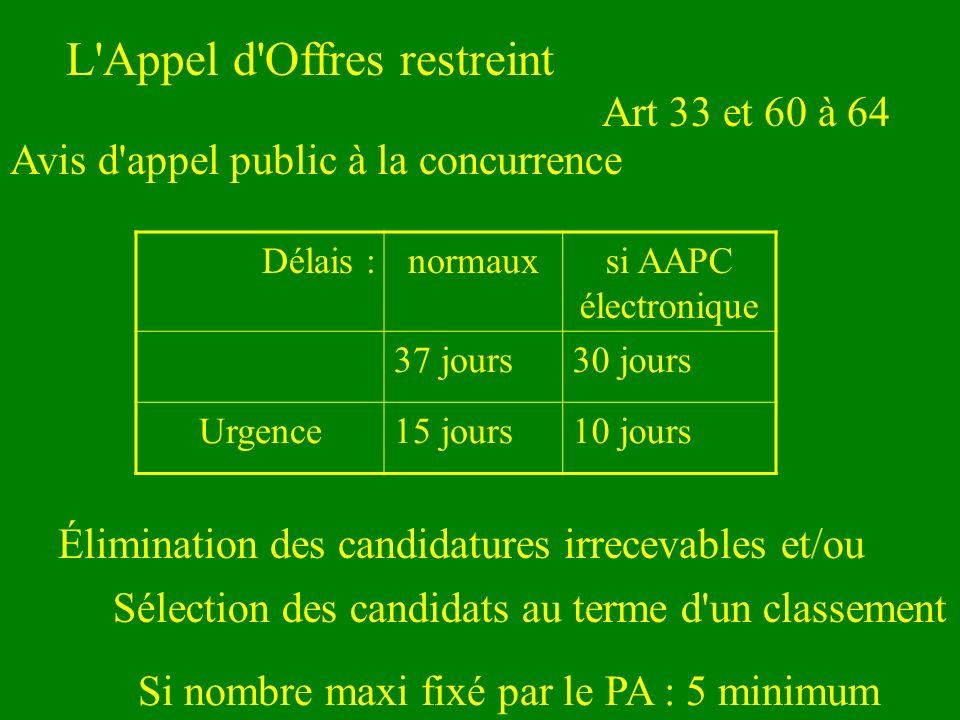 L'Appel d'Offres restreint Avis d'appel public à la concurrence Art 33 et 60 à 64 Délais :normauxsi AAPC électronique 37 jours30 jours Urgence15 jours