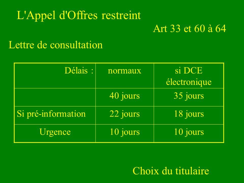 L Appel d Offres restreint Lettre de consultation Choix du titulaire Art 33 et 60 à 64 Délais :normauxsi DCE électronique 40 jours35 jours Si pré-information22 jours18 jours Urgence10 jours