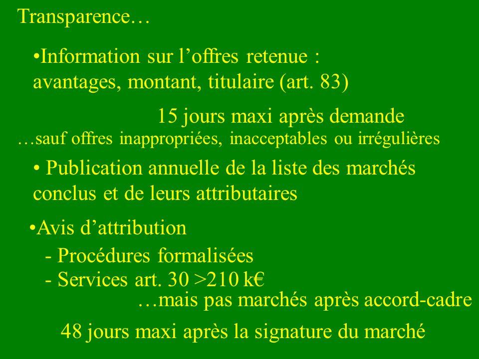 Avis dattribution 48 jours maxi après la signature du marché Transparence… Information sur loffres retenue : avantages, montant, titulaire (art. 83) P