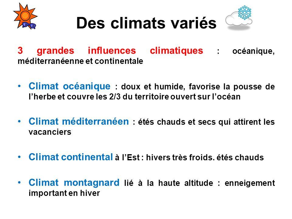 Des climats variés 3 grandes influences climatiques : océanique, méditerranéenne et continentale Climat océanique : doux et humide, favorise la pousse de lherbe et couvre les 2/3 du territoire ouvert sur locéan Climat méditerranéen : étés chauds et secs qui attirent les vacanciers Climat continental à lEst : hivers très froids.