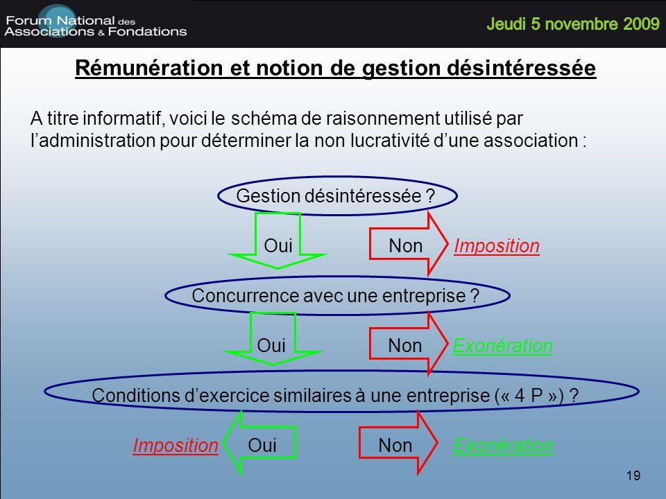 19 Rémunération et notion de gestion désintéressée A titre informatif, voici le schéma de raisonnement utilisé par ladministration pour déterminer la non lucrativité dune association : Gestion désintéressée .