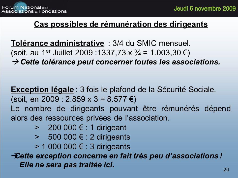 20 Cas possibles de rémunération des dirigeants Tolérance administrative : 3/4 du SMIC mensuel.