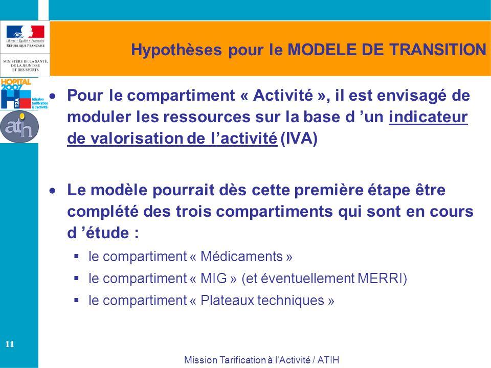 11 Mission Tarification à lActivité / ATIH Hypothèses pour le MODELE DE TRANSITION Pour le compartiment « Activité », il est envisagé de moduler les ressources sur la base d un indicateur de valorisation de lactivité (IVA) Le modèle pourrait dès cette première étape être complété des trois compartiments qui sont en cours d étude : le compartiment « Médicaments » le compartiment « MIG » (et éventuellement MERRI) le compartiment « Plateaux techniques »