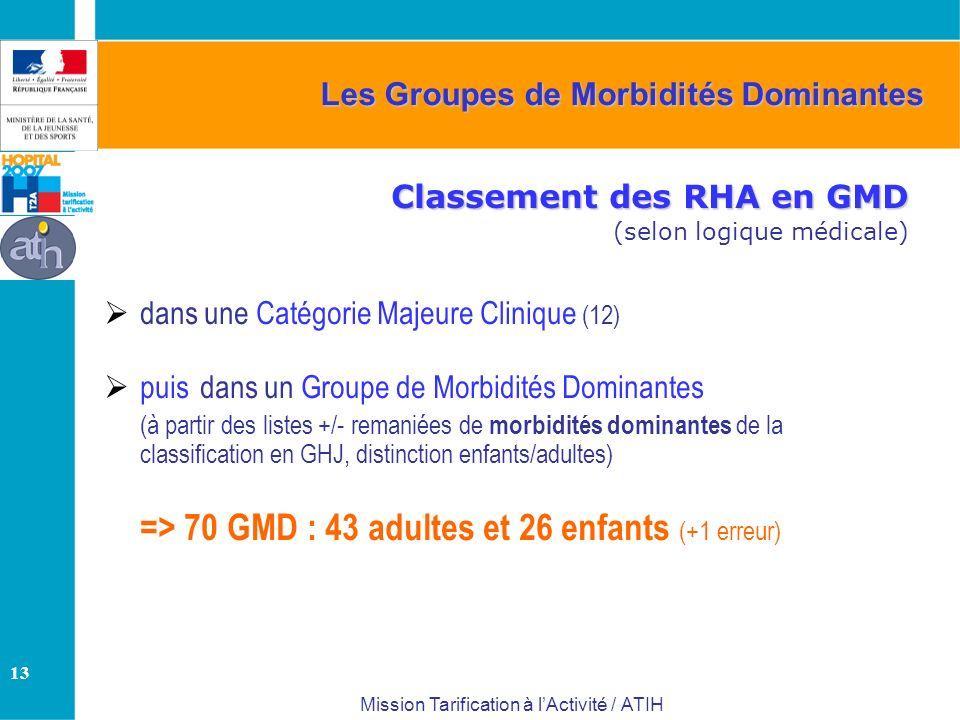 13 Mission Tarification à lActivité / ATIH Classement des RHA en GMD Classement des RHA en GMD (selon logique médicale) dans une Catégorie Majeure Clinique (12) puisdans un Groupe de Morbidités Dominantes (à partir des listes +/- remaniées de morbidités dominantes de la classification en GHJ, distinction enfants/adultes) => 70 GMD : 43 adultes et 26 enfants (+1 erreur) Les Groupes de Morbidités Dominantes