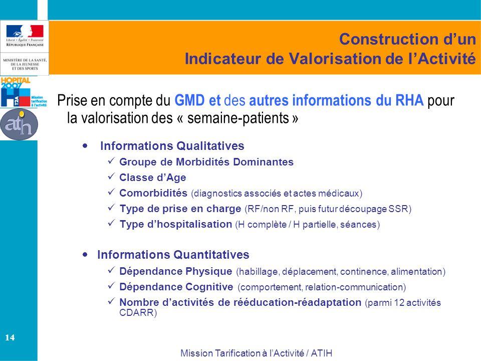 14 Mission Tarification à lActivité / ATIH Construction dun Indicateur de Valorisation de lActivité Prise en compte du GMD et des autres informations