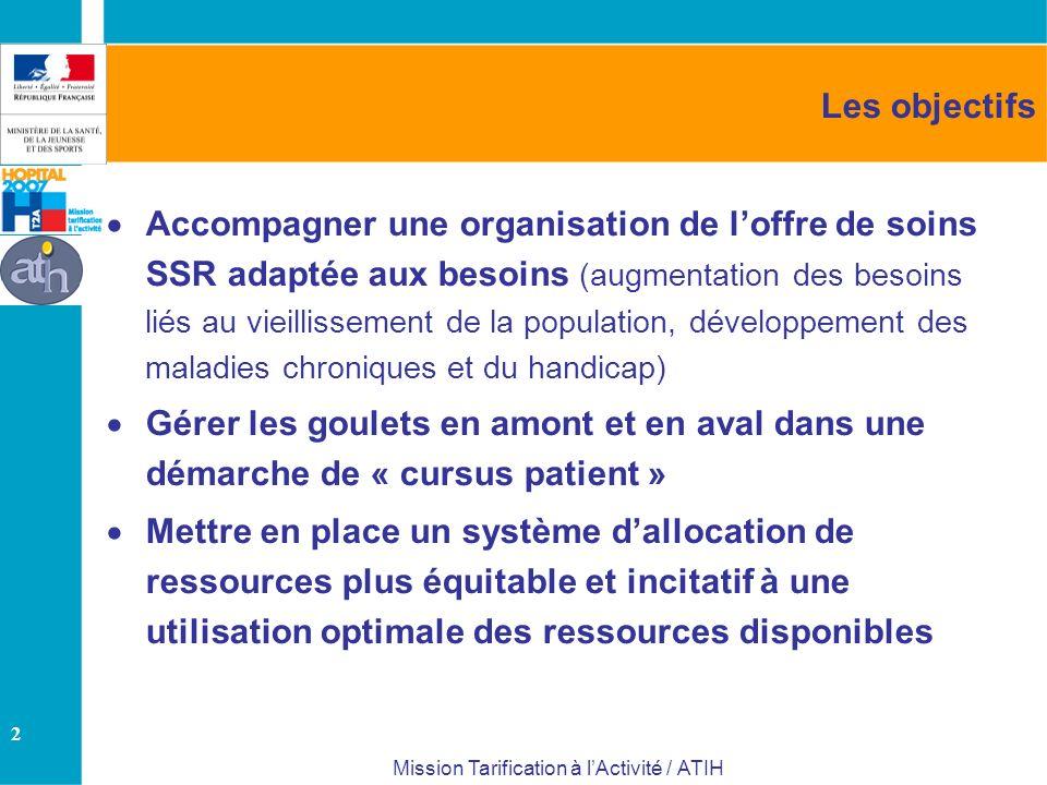 2 Mission Tarification à lActivité / ATIH Les objectifs Accompagner une organisation de loffre de soins SSR adaptée aux besoins (augmentation des beso