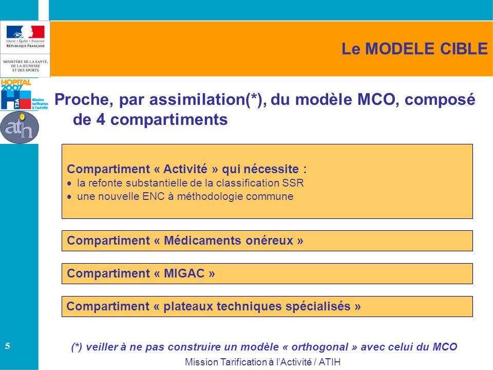 5 Mission Tarification à lActivité / ATIH Le MODELE CIBLE Compartiment « plateaux techniques spécialisés » Compartiment « Activité » qui nécessite : la refonte substantielle de la classification SSR une nouvelle ENC à méthodologie commune Compartiment « Médicaments onéreux » Compartiment « MIGAC » Proche, par assimilation(*), du modèle MCO, composé de 4 compartiments (*) veiller à ne pas construire un modèle « orthogonal » avec celui du MCO