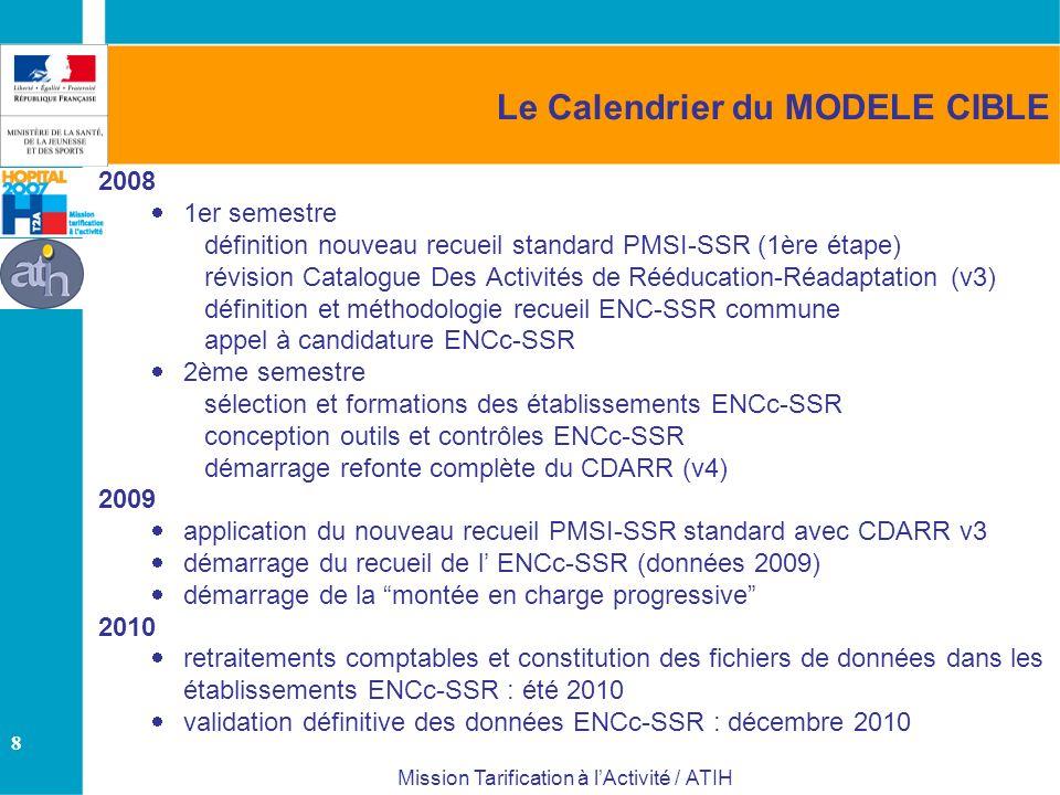8 Mission Tarification à lActivité / ATIH Le Calendrier du MODELE CIBLE 2008 1er semestre définition nouveau recueil standard PMSI-SSR (1ère étape) révision Catalogue Des Activités de Rééducation-Réadaptation (v3) définition et méthodologie recueil ENC-SSR commune appel à candidature ENCc-SSR 2ème semestre sélection et formations des établissements ENCc-SSR conception outils et contrôles ENCc-SSR démarrage refonte complète du CDARR (v4) 2009 application du nouveau recueil PMSI-SSR standard avec CDARR v3 démarrage du recueil de l ENCc-SSR (données 2009) démarrage de la montée en charge progressive 2010 retraitements comptables et constitution des fichiers de données dans les établissements ENCc-SSR : été 2010 validation définitive des données ENCc-SSR : décembre 2010