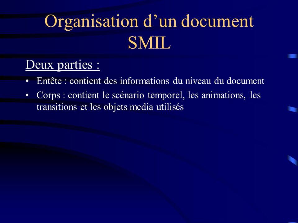 Organisation dun document SMIL Deux parties : Entête : contient des informations du niveau du document Corps : contient le scénario temporel, les anim