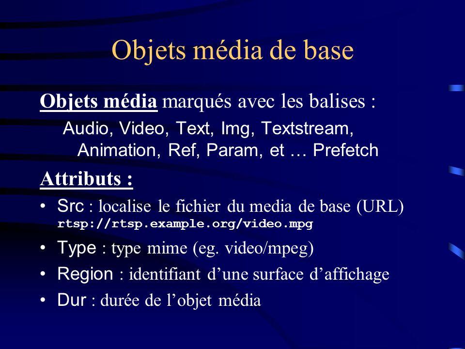 Objets média de base Objets média marqués avec les balises : Audio, Video, Text, Img, Textstream, Animation, Ref, Param, et … Prefetch Attributs : Src