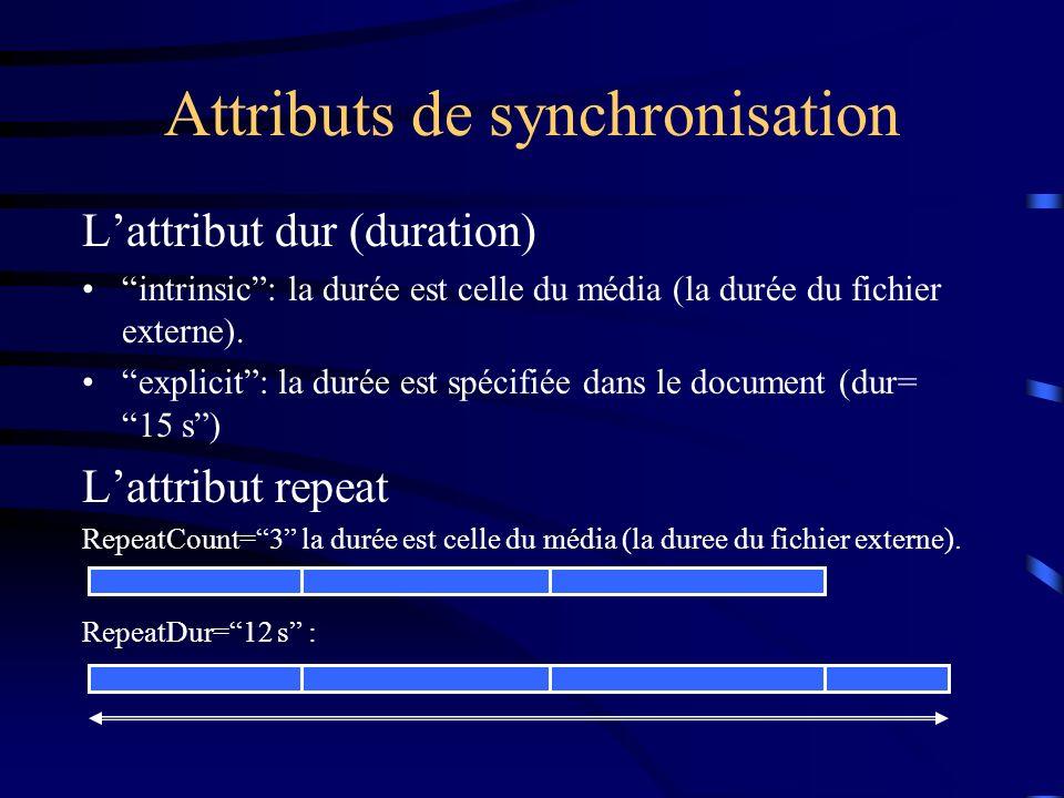 Attributs de synchronisation Lattribut dur (duration) intrinsic: la durée est celle du média (la durée du fichier externe). explicit: la durée est spé