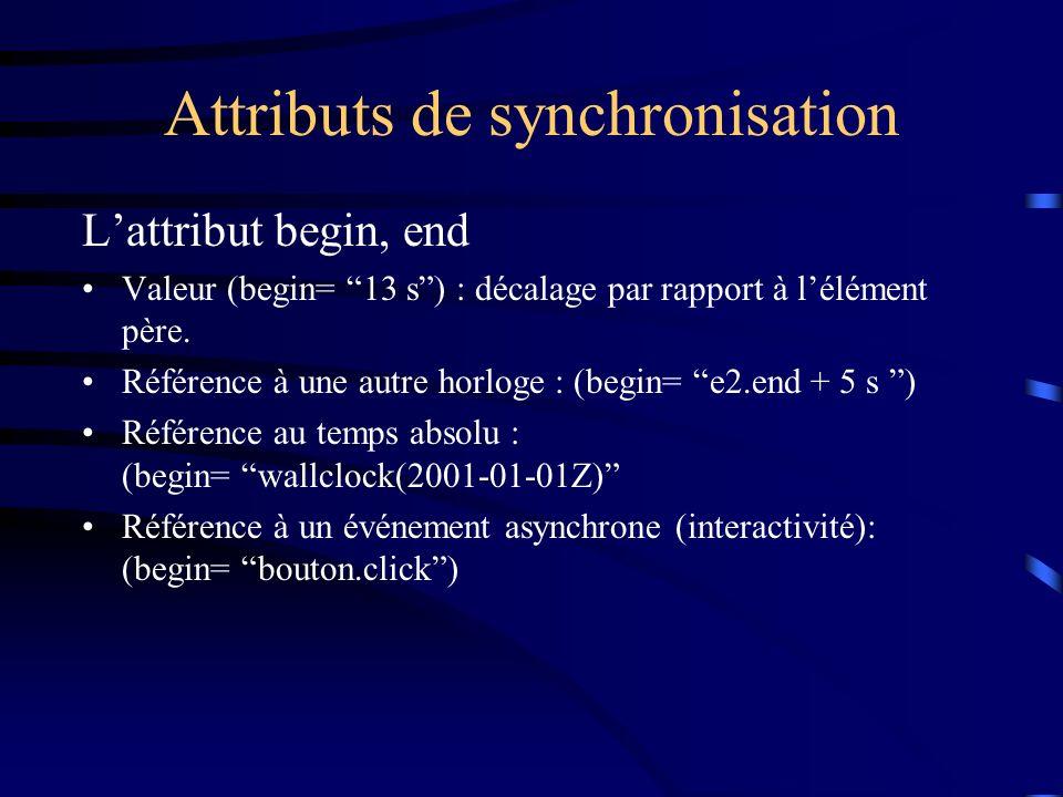 Attributs de synchronisation Lattribut begin, end Valeur (begin= 13 s) : décalage par rapport à lélément père. Référence à une autre horloge : (begin=
