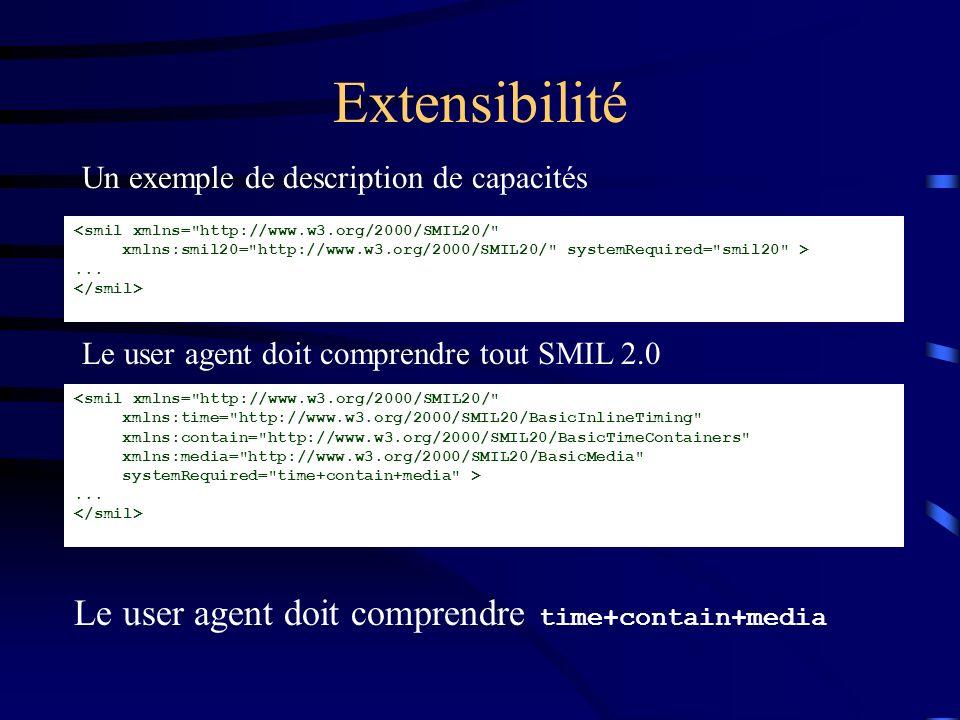Extensibilité Un exemple de description de capacités...... Le user agent doit comprendre tout SMIL 2.0 Le user agent doit comprendre time+contain+medi