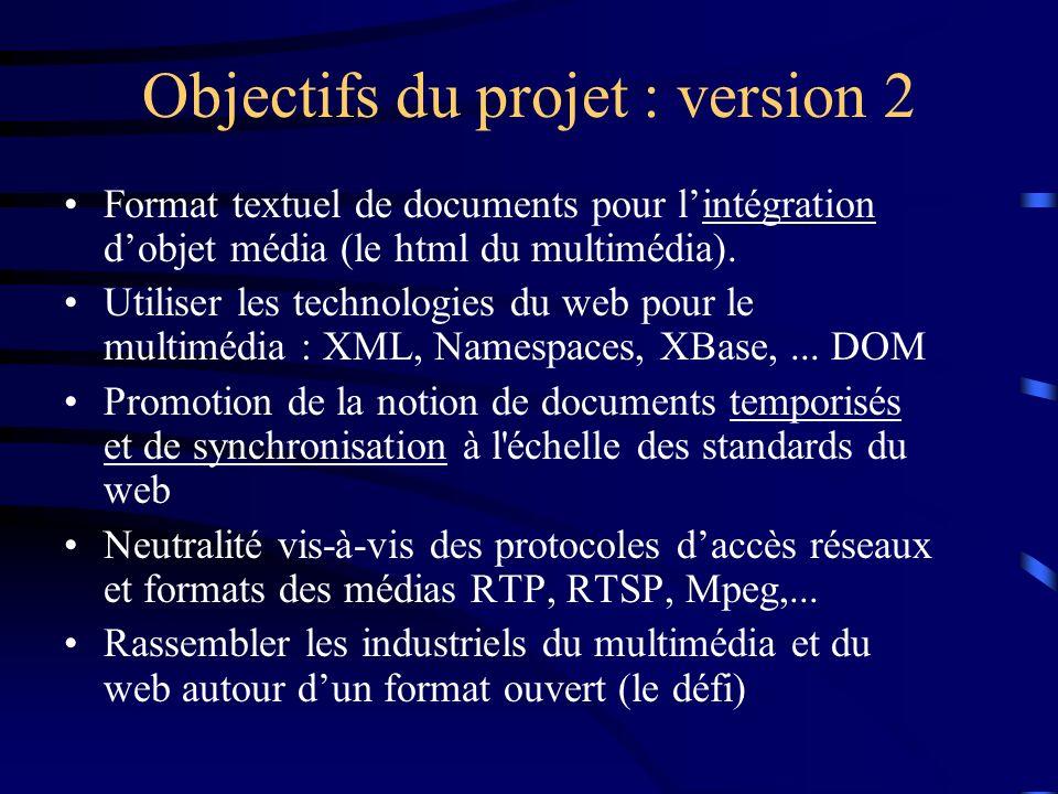 Objectifs du projet : version 2 Format textuel de documents pour lintégration dobjet média (le html du multimédia). Utiliser les technologies du web p