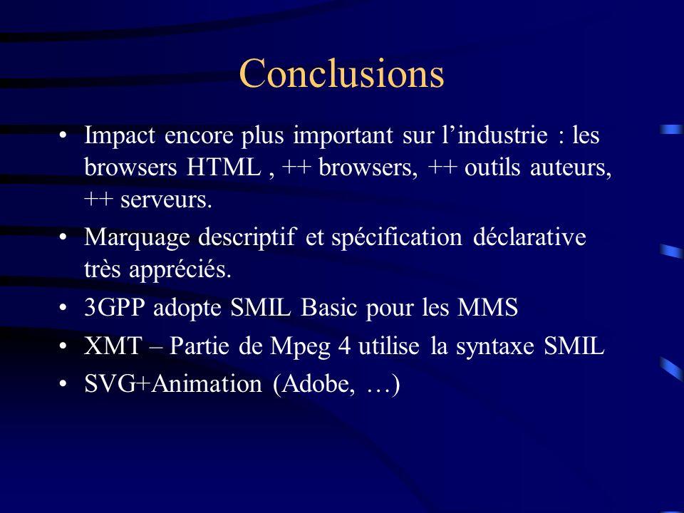 Conclusions Impact encore plus important sur lindustrie : les browsers HTML, ++ browsers, ++ outils auteurs, ++ serveurs. Marquage descriptif et spéci