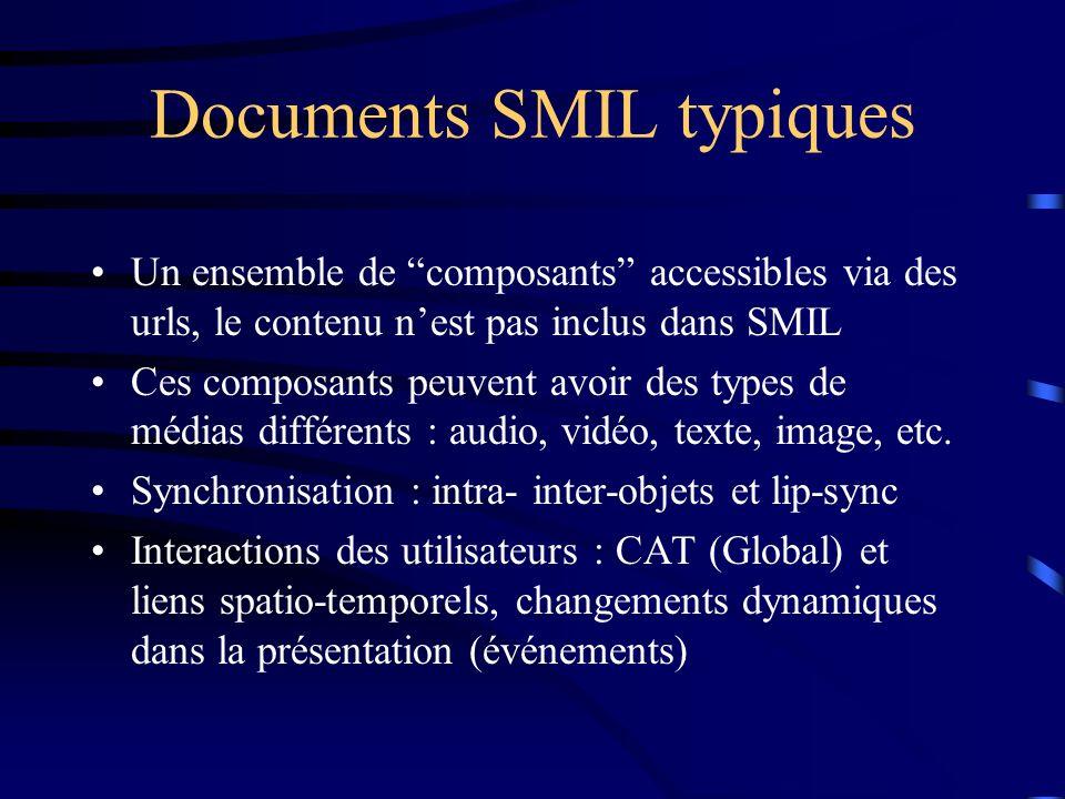Documents SMIL typiques Un ensemble de composants accessibles via des urls, le contenu nest pas inclus dans SMIL Ces composants peuvent avoir des type