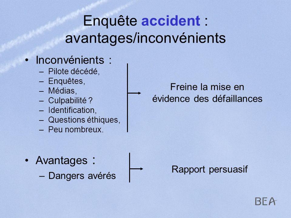 Enquête accident : avantages/inconvénients Inconvénients : –Pilote décédé, –Enquêtes, –Médias, –Culpabilité ? –Identification, –Questions éthiques, –P