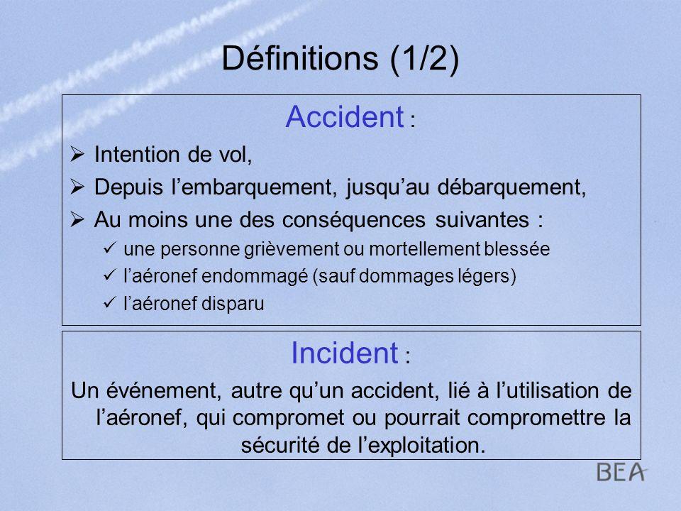 Définitions (1/2) Accident : Intention de vol, Depuis lembarquement, jusquau débarquement, Au moins une des conséquences suivantes : une personne griè