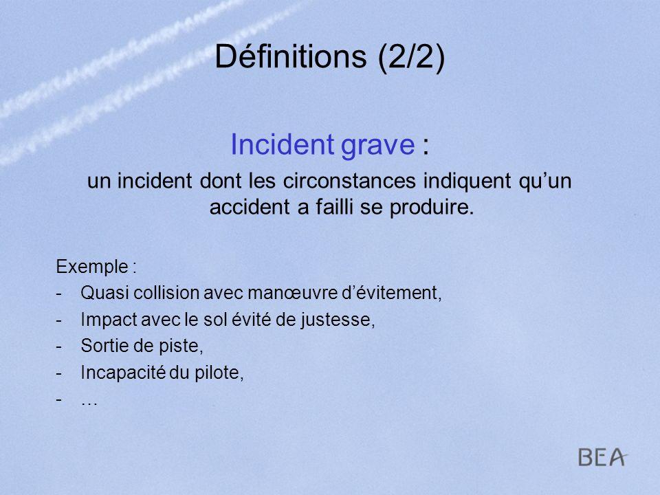 Enquête sur les incidents graves Accident Erreur(s) acteur aux commandes = acteur de première ligne Groupements humains, systèmes, … Er.