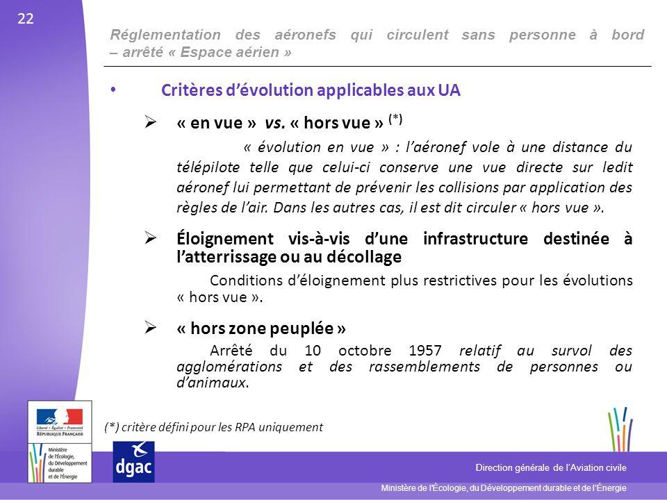 Ministère de l Écologie, du Développement durable et de lÉnergie Direction générale de lAviation civile Critères dévolution applicables aux UA « en vue » vs.