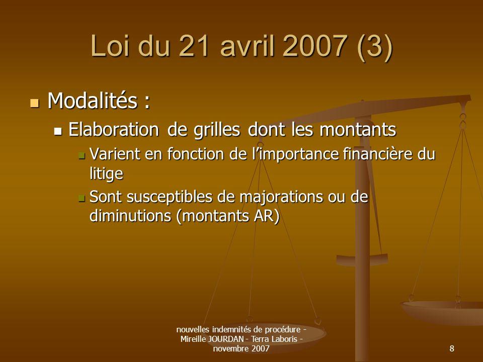 nouvelles indemnités de procédure - Mireille JOURDAN - Terra Laboris - novembre 20078 Loi du 21 avril 2007 (3) Modalités : Modalités : Elaboration de