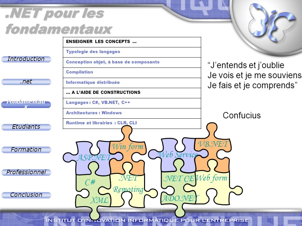 Introduction Fondamentau x Etudiants Formation Professionnel Conclusion.NET pour les fondamentaux ENSEIGNER LES CONCEPTS … Typologie des langages Conc
