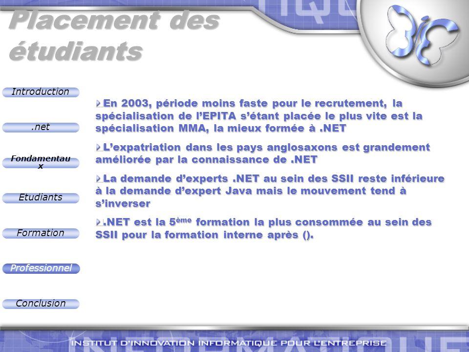 .net Introduction Fondamentau x Etudiants Formation Professionnel Conclusion Placement des étudiants En 2003, période moins faste pour le recrutement,
