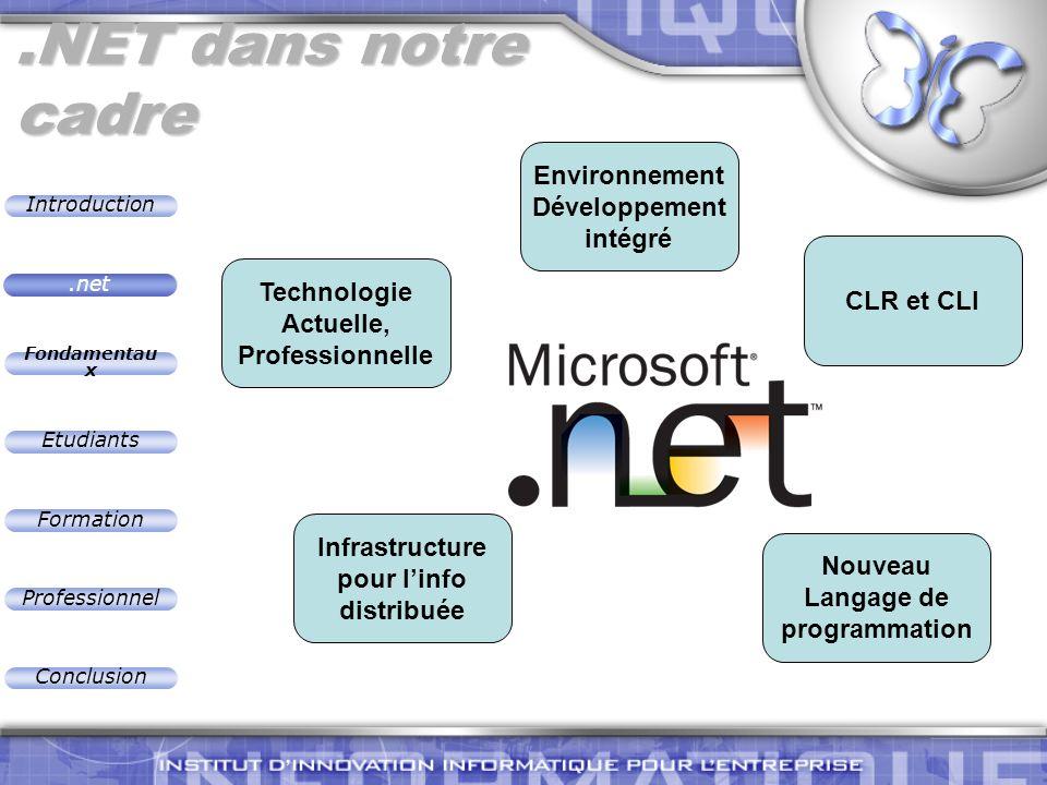 .net Introduction Fondamentau x Etudiants Formation Professionnel Conclusion.NET (Version Microsoft) Windows Common Language Runtime Type, Metadata and Execution Systems Tools cordbg, ilasm, ildasm, peverify, VS.NET System Collections, Configuration, Diagnostics, Globalization, IO, Net, Reflection, Resources, Security, Service Process, Text, Threading, Interop, Remoting, Serialization System.DataSystem.Xml XSLT, XPath, Serialization System.WebSystem.Windows Languages C#, VB, Managed C++, IL, JScript